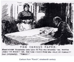 "Funny cartoon from ""Punch"" about the registration of a woman in the census."